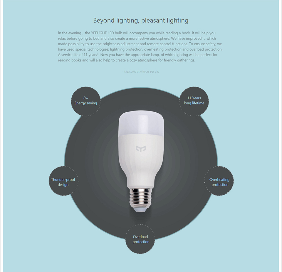 Xiaomi Mi Yeelight Smart Wifi Remote Control Bulb (3)